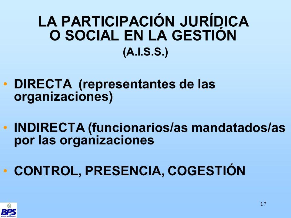 17 LA PARTICIPACIÓN JURÍDICA O SOCIAL EN LA GESTIÓN (A.I.S.S.) DIRECTA (representantes de las organizaciones) INDIRECTA (funcionarios/as mandatados/as por las organizaciones CONTROL, PRESENCIA, COGESTIÓN