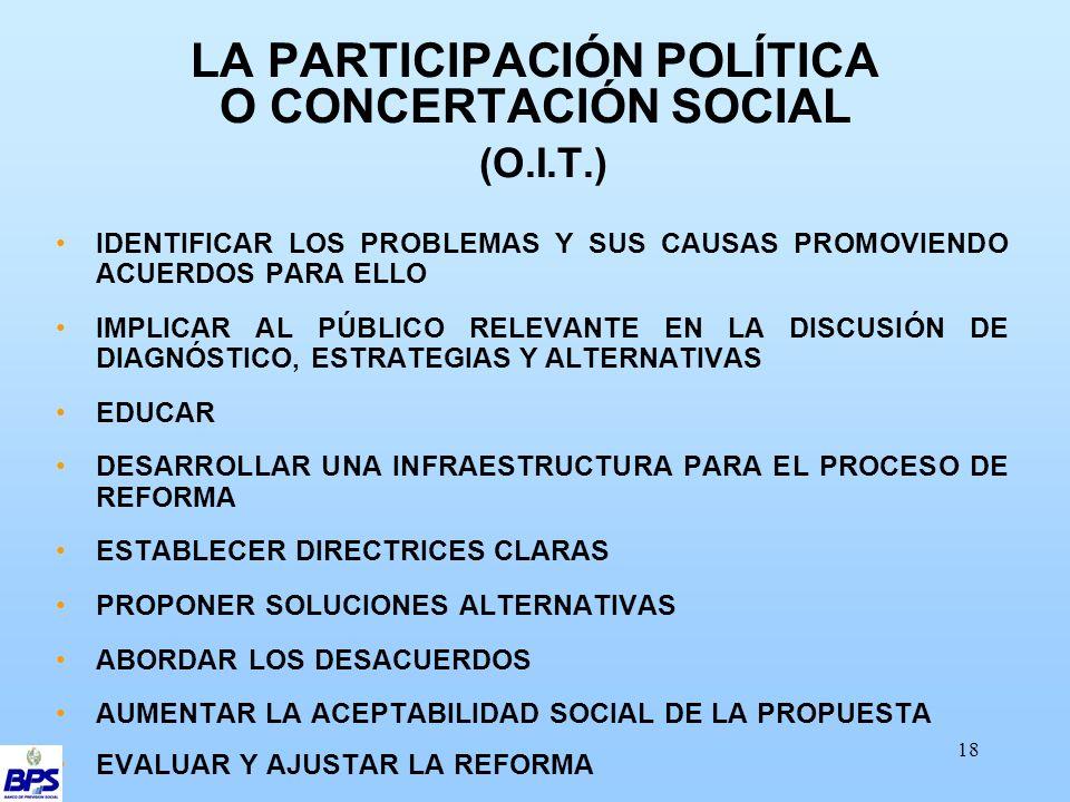 18 LA PARTICIPACIÓN POLÍTICA O CONCERTACIÓN SOCIAL (O.I.T.) IDENTIFICAR LOS PROBLEMAS Y SUS CAUSAS PROMOVIENDO ACUERDOS PARA ELLO IMPLICAR AL PÚBLICO RELEVANTE EN LA DISCUSIÓN DE DIAGNÓSTICO, ESTRATEGIAS Y ALTERNATIVAS EDUCAR DESARROLLAR UNA INFRAESTRUCTURA PARA EL PROCESO DE REFORMA ESTABLECER DIRECTRICES CLARAS PROPONER SOLUCIONES ALTERNATIVAS ABORDAR LOS DESACUERDOS AUMENTAR LA ACEPTABILIDAD SOCIAL DE LA PROPUESTA EVALUAR Y AJUSTAR LA REFORMA