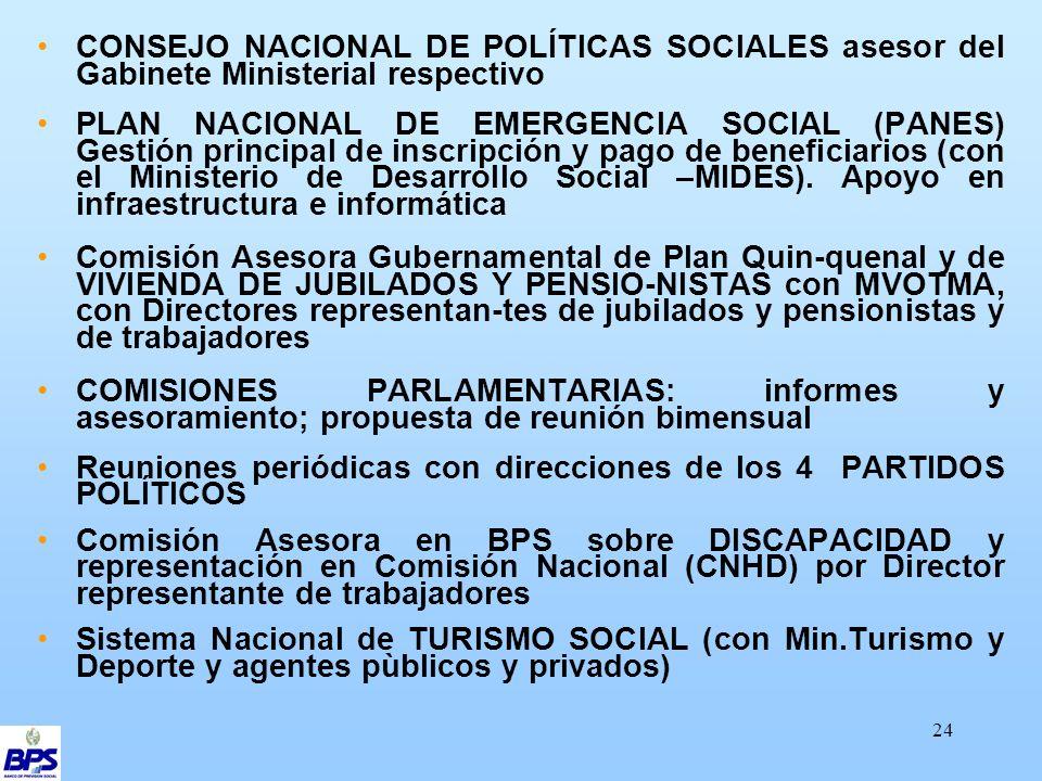 24 CONSEJO NACIONAL DE POLÍTICAS SOCIALES asesor del Gabinete Ministerial respectivo PLAN NACIONAL DE EMERGENCIA SOCIAL (PANES) Gestión principal de inscripción y pago de beneficiarios (con el Ministerio de Desarrollo Social –MIDES).