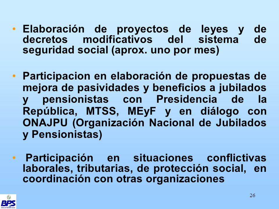 26 Elaboración de proyectos de leyes y de decretos modificativos del sistema de seguridad social (aprox.