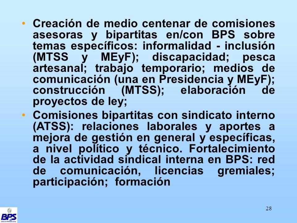28 Creación de medio centenar de comisiones asesoras y bipartitas en/con BPS sobre temas específicos: informalidad - inclusión (MTSS y MEyF); discapacidad; pesca artesanal; trabajo temporario; medios de comunicación (una en Presidencia y MEyF); construcción (MTSS); elaboración de proyectos de ley; Comisiones bipartitas con sindicato interno (ATSS): relaciones laborales y aportes a mejora de gestión en general y específicas, a nivel político y técnico.