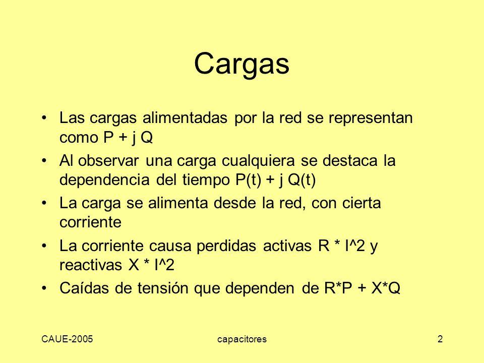 CAUE-2005capacitores2 Cargas Las cargas alimentadas por la red se representan como P + j Q Al observar una carga cualquiera se destaca la dependencia
