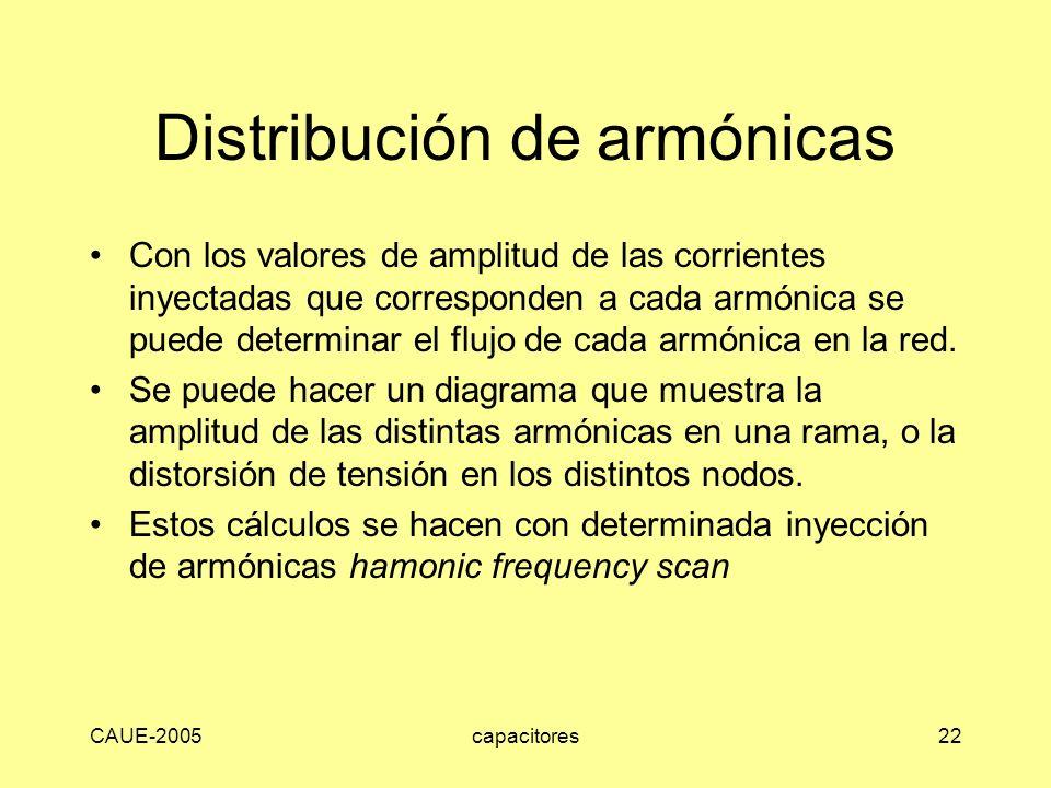 CAUE-2005capacitores22 Distribución de armónicas Con los valores de amplitud de las corrientes inyectadas que corresponden a cada armónica se puede de