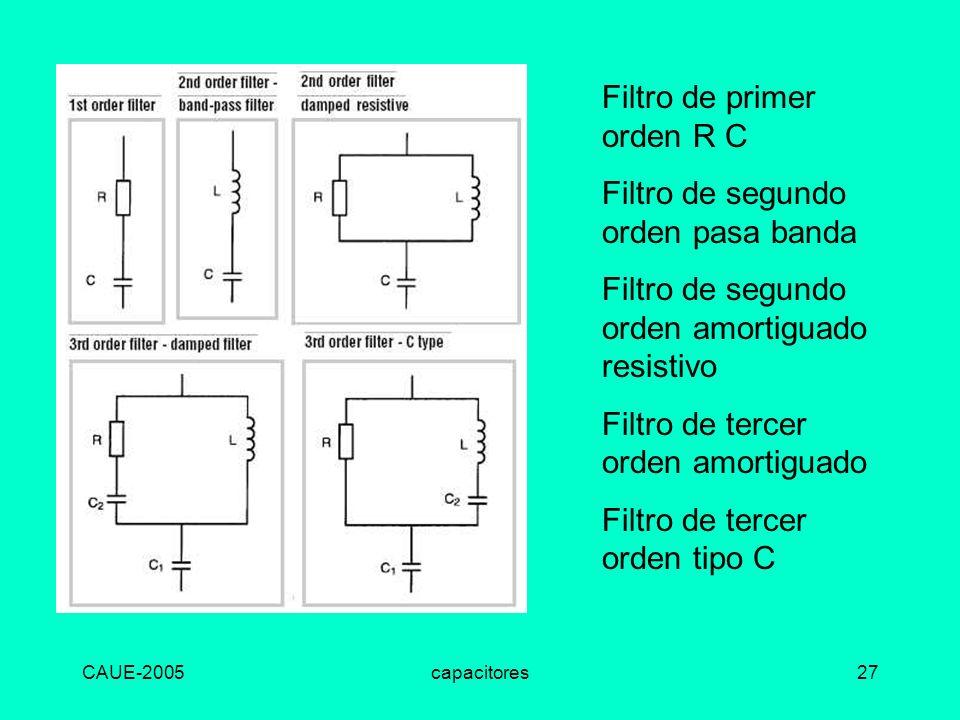 CAUE-2005capacitores27 Filtro de primer orden R C Filtro de segundo orden pasa banda Filtro de segundo orden amortiguado resistivo Filtro de tercer or