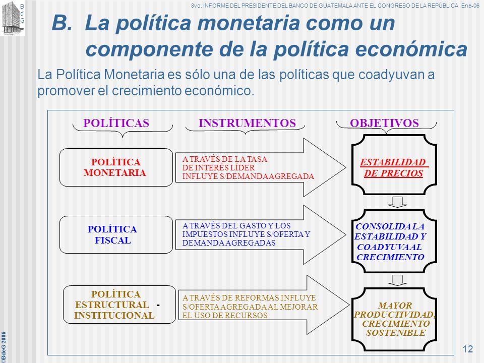 BdGBdG 8vo. INFORME DEL PRESIDENTE DEL BANCO DE GUATEMALA ANTE EL CONGRESO DE LA REPÚBLICA Ene-06 ©BdeG 2006 11 El shock de los precios del petróleo i