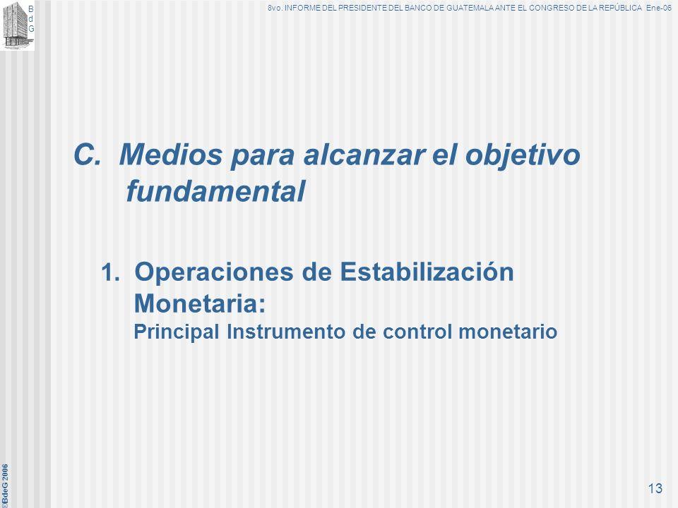 BdGBdG 8vo. INFORME DEL PRESIDENTE DEL BANCO DE GUATEMALA ANTE EL CONGRESO DE LA REPÚBLICA Ene-06 ©BdeG 2006 12 La Política Monetaria es sólo una de l