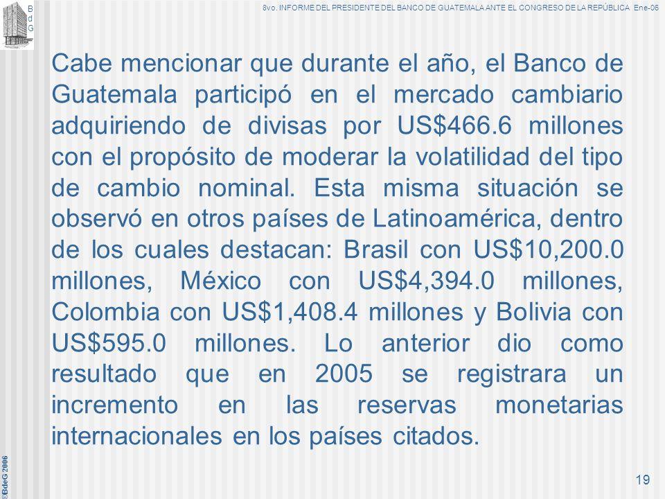 BdGBdG 8vo. INFORME DEL PRESIDENTE DEL BANCO DE GUATEMALA ANTE EL CONGRESO DE LA REPÚBLICA Ene-06 ©BdeG 2006 18