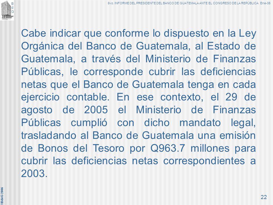 BdGBdG 8vo. INFORME DEL PRESIDENTE DEL BANCO DE GUATEMALA ANTE EL CONGRESO DE LA REPÚBLICA Ene-06 ©BdeG 2006 21 En el período enero-diciembre de 2005,