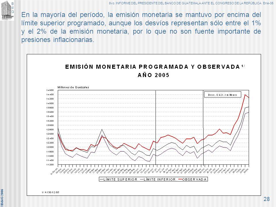BdGBdG 8vo. INFORME DEL PRESIDENTE DEL BANCO DE GUATEMALA ANTE EL CONGRESO DE LA REPÚBLICA Ene-06 ©BdeG 2006 27 Al 31 de diciembre de 2005, la tasa pa