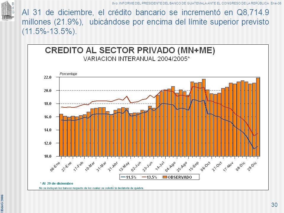 BdGBdG 8vo. INFORME DEL PRESIDENTE DEL BANCO DE GUATEMALA ANTE EL CONGRESO DE LA REPÚBLICA Ene-06 ©BdeG 2006 29 Al 31 de diciembre, los medios de pago