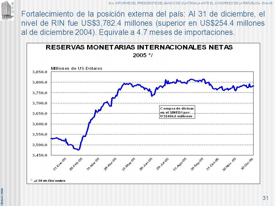 BdGBdG 8vo. INFORME DEL PRESIDENTE DEL BANCO DE GUATEMALA ANTE EL CONGRESO DE LA REPÚBLICA Ene-06 ©BdeG 2006 30 Al 31 de diciembre, el crédito bancari