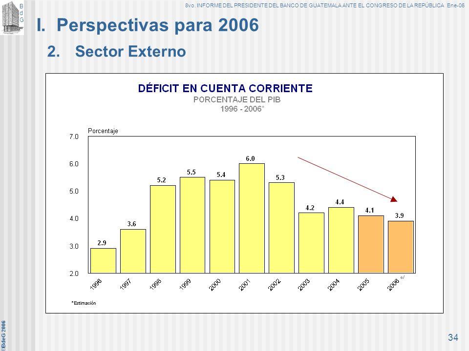 BdGBdG 8vo. INFORME DEL PRESIDENTE DEL BANCO DE GUATEMALA ANTE EL CONGRESO DE LA REPÚBLICA Ene-06 ©BdeG 2006 33 1.Economía Mundial Aspectos generales