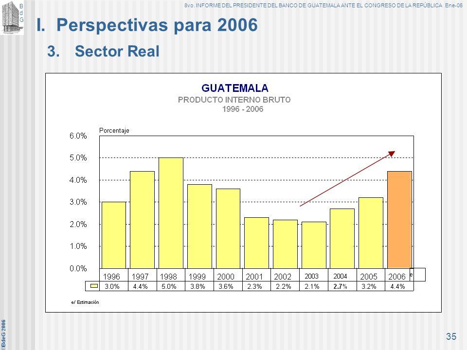 BdGBdG 8vo. INFORME DEL PRESIDENTE DEL BANCO DE GUATEMALA ANTE EL CONGRESO DE LA REPÚBLICA Ene-06 ©BdeG 2006 34 I. Perspectivas para 2006 2.Sector Ext