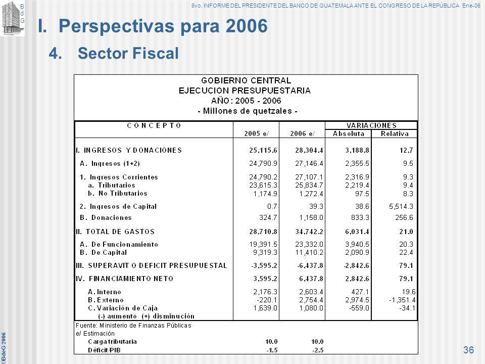 BdGBdG 8vo. INFORME DEL PRESIDENTE DEL BANCO DE GUATEMALA ANTE EL CONGRESO DE LA REPÚBLICA Ene-06 ©BdeG 2006 35 e I. Perspectivas para 2006 3.Sector R