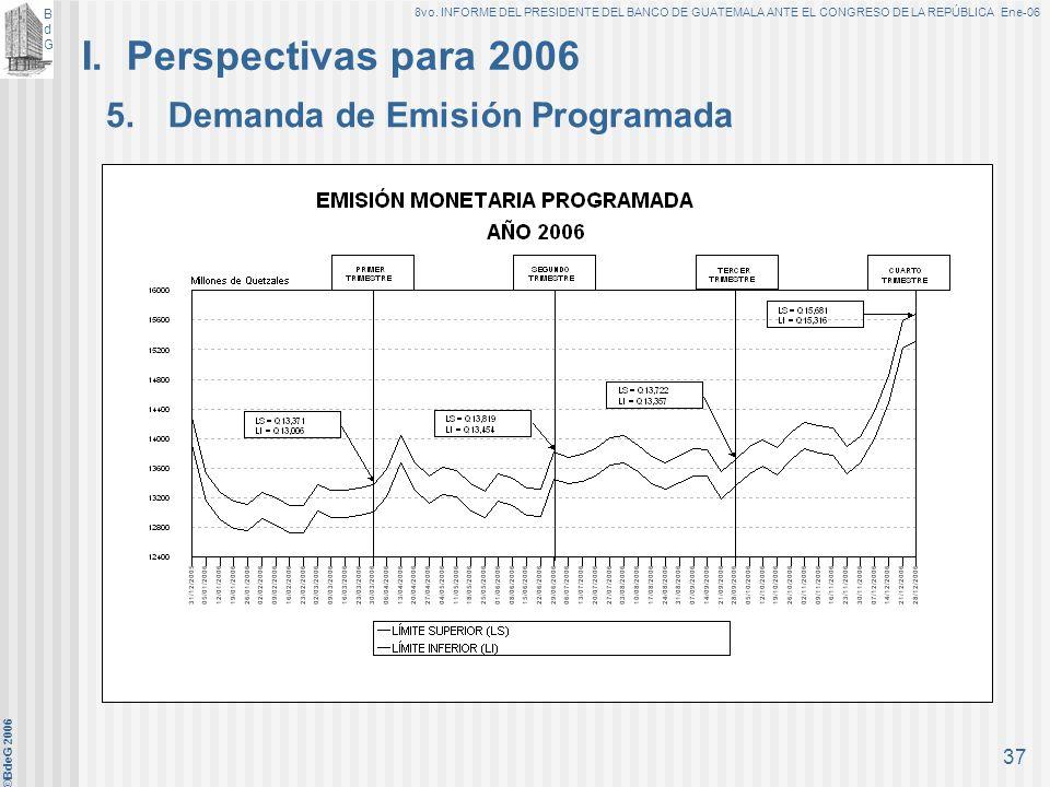 BdGBdG 8vo. INFORME DEL PRESIDENTE DEL BANCO DE GUATEMALA ANTE EL CONGRESO DE LA REPÚBLICA Ene-06 ©BdeG 2006 36 I. Perspectivas para 2006 4.Sector Fis