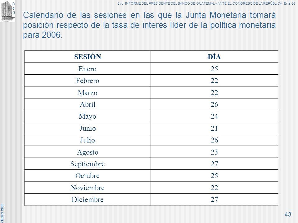 BdGBdG 8vo. INFORME DEL PRESIDENTE DEL BANCO DE GUATEMALA ANTE EL CONGRESO DE LA REPÚBLICA Ene-06 ©BdeG 2006 42 En consistencia con la adopción de un