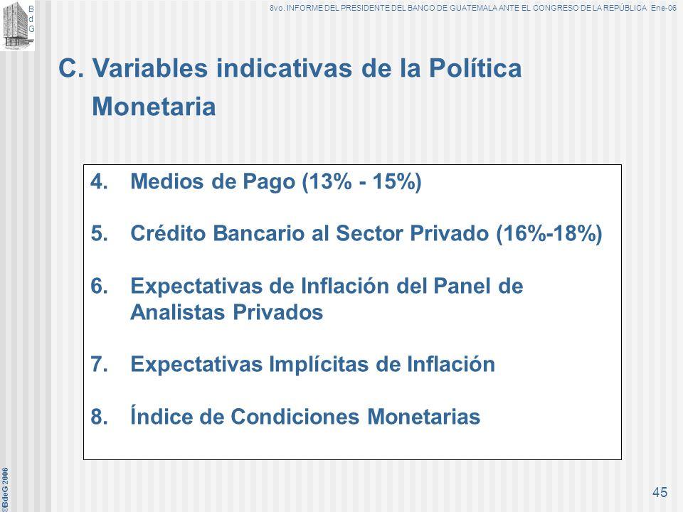 BdGBdG 8vo. INFORME DEL PRESIDENTE DEL BANCO DE GUATEMALA ANTE EL CONGRESO DE LA REPÚBLICA Ene-06 ©BdeG 2006 44 1.Inflación Esperada 2.Tasas de Interé