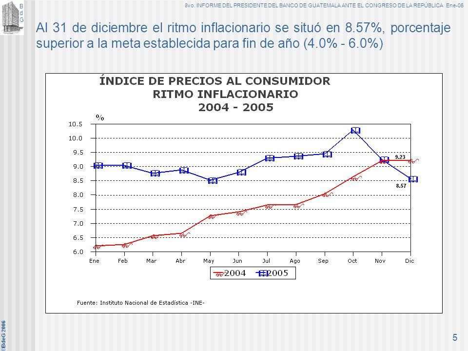 BdGBdG 8vo. INFORME DEL PRESIDENTE DEL BANCO DE GUATEMALA ANTE EL CONGRESO DE LA REPÚBLICA Ene-06 ©BdeG 2006 4 Estabilidad en el nivel general de prec