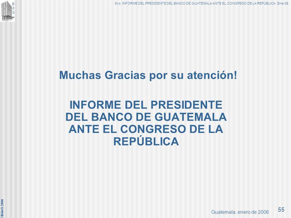 BdGBdG 8vo. INFORME DEL PRESIDENTE DEL BANCO DE GUATEMALA ANTE EL CONGRESO DE LA REPÚBLICA Ene-06 ©BdeG 2006 54 CONCLUSIÓN: BENEFICIOS DE MANTENER UNA