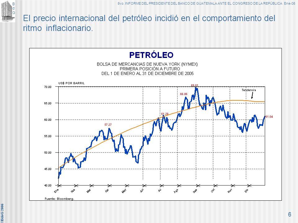 BdGBdG 8vo. INFORME DEL PRESIDENTE DEL BANCO DE GUATEMALA ANTE EL CONGRESO DE LA REPÚBLICA Ene-06 ©BdeG 2006 5 Al 31 de diciembre el ritmo inflacionar