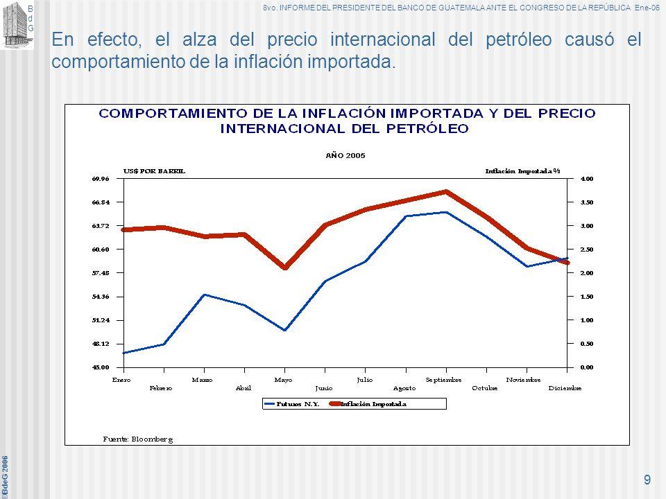 BdGBdG 8vo. INFORME DEL PRESIDENTE DEL BANCO DE GUATEMALA ANTE EL CONGRESO DE LA REPÚBLICA Ene-06 ©BdeG 2006 8 Del ritmo de inflación total de 8.57% r