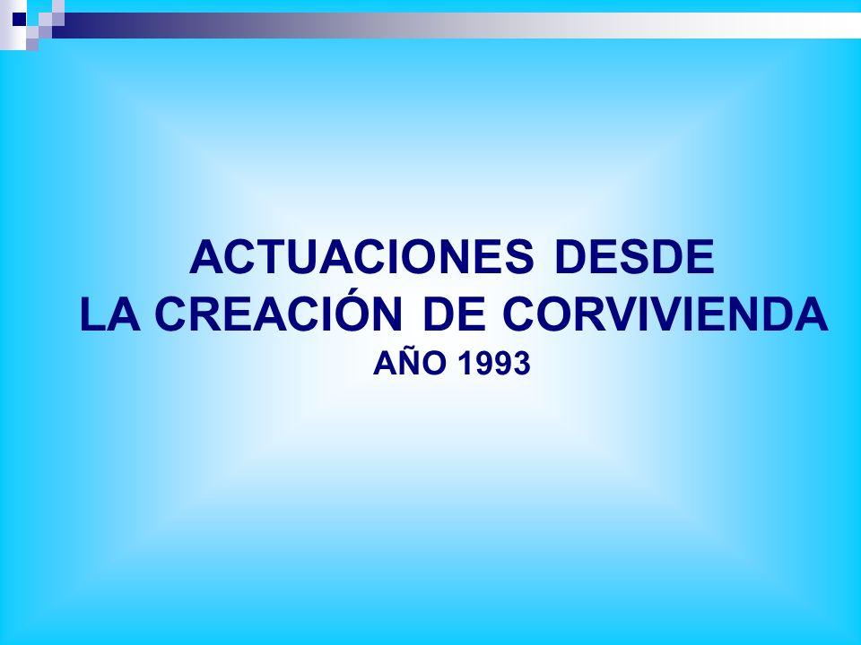 AÑONo FAMILIASZONA 1994105Faldas de la Popa- el Cielo 199532Lomas de Marión 1998269Faldas de la Popa, Lomas de Marión, Z.