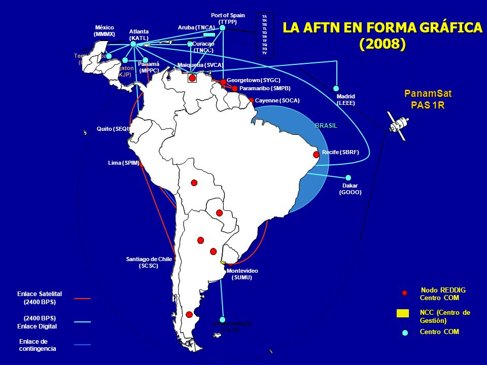 Quito (SEQU) Georgetown (SYGC) Cayenne (SOCA) Paramaribo (SMPB) Asunción (SGAS) Montevideo (SUMU) PanamSat PAS 1R Nodo REDDIG Centro COM Enlace Digital Atlanta (KATL) Kingston (MKJP) Curacao (TNCC) Dakar (GOOO) Madrid (LEEE) Enlace Satelital Centro COM (2400 BPS) La Paz (SLLP) Panamá (MPPC) Port of Spain (TTPP) México (MMMX) Tegucigalpa (MHTG) Aruba (TNCA) Johannesburg (FAJS) TA TK TB TL TD TR TF TQ TG TV (2400 BPS) BRASIL BRASILIA (SBBR) Manaus (SBMN) Curitiva (SBCT) LA AFTN EN FORMA GRÁFICA (2008) Buenos Aires (SAEZ) NCC (Centro de Gestión) Bogota (SKBO) Enlace de contingencia