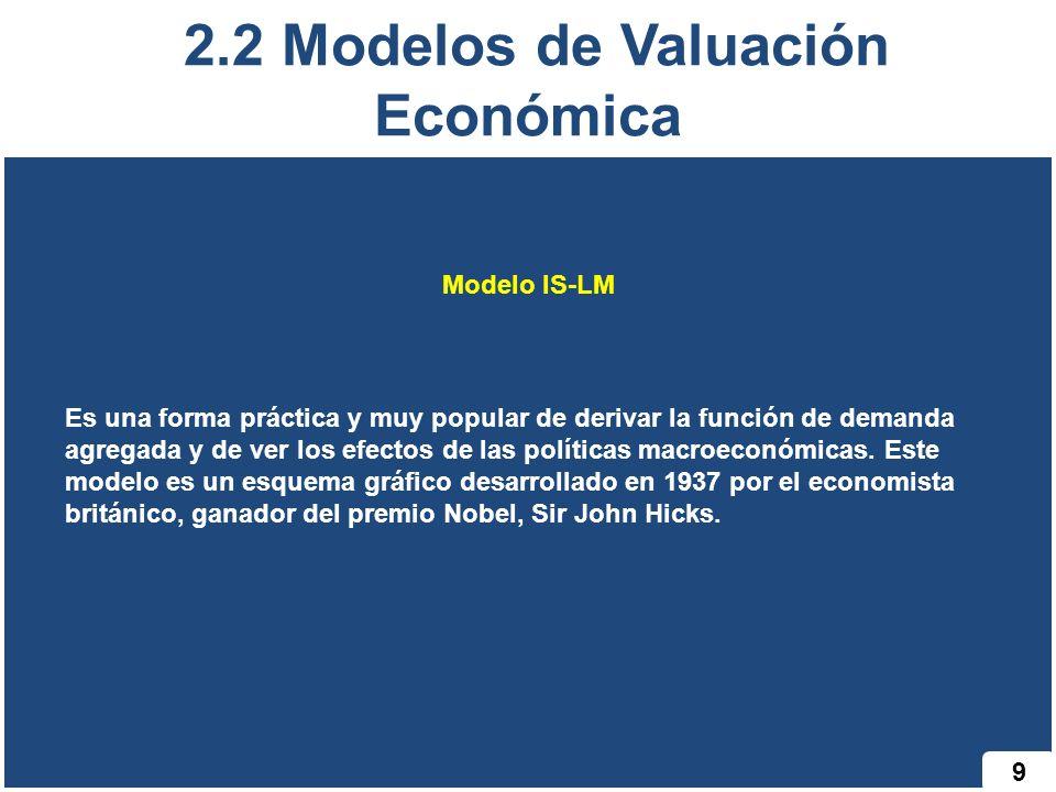 9 2.2 Modelos de Valuación Económica Es una forma práctica y muy popular de derivar la función de demanda agregada y de ver los efectos de las polític