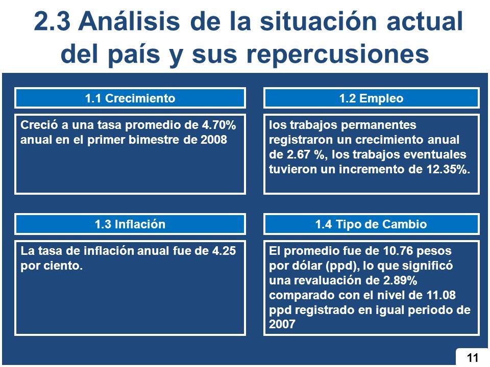 11 2.3 Análisis de la situación actual del país y sus repercusiones Creció a una tasa promedio de 4.70% anual en el primer bimestre de 2008 1.2 Empleo