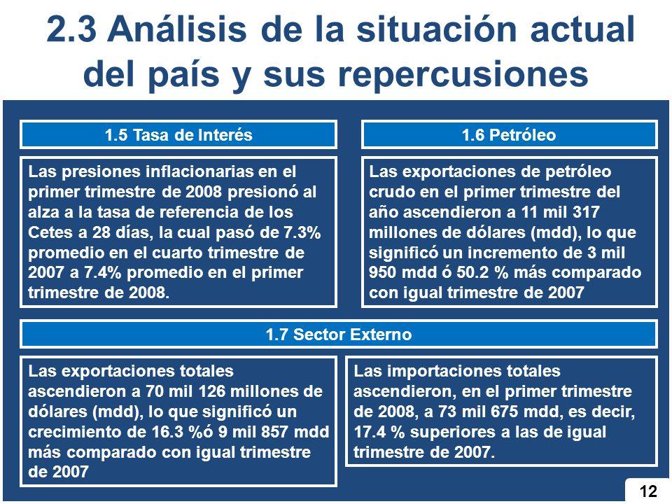 12 2.3 Análisis de la situación actual del país y sus repercusiones Las presiones inflacionarias en el primer trimestre de 2008 presionó al alza a la