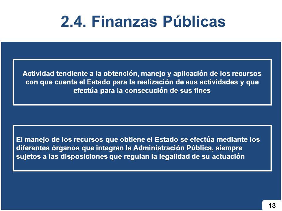 13 2.4. Finanzas Públicas Actividad tendiente a la obtención, manejo y aplicación de los recursos con que cuenta el Estado para la realización de sus