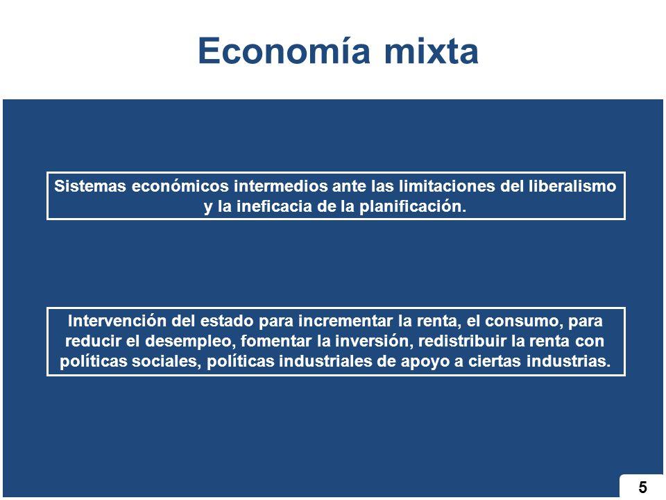 5 Economía mixta Sistemas económicos intermedios ante las limitaciones del liberalismo y la ineficacia de la planificación. Intervención del estado pa