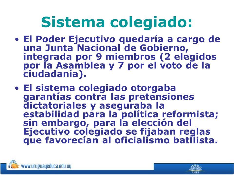 Sistema colegiado: El Poder Ejecutivo quedaría a cargo de una Junta Nacional de Gobierno, integrada por 9 miembros (2 elegidos por la Asamblea y 7 por