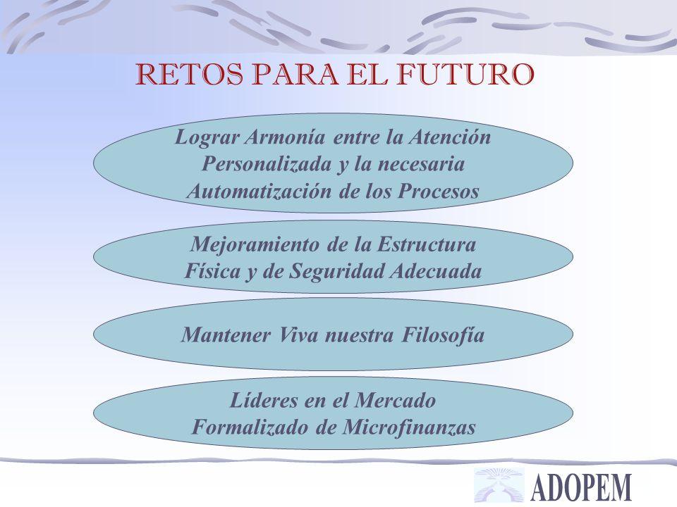 RETOS PARA EL FUTURO Líderes en el Mercado Formalizado de Microfinanzas Mejoramiento de la Estructura Física y de Seguridad Adecuada Lograr Armonía entre la Atención Personalizada y la necesaria Automatización de los Procesos Mantener Viva nuestra Filosofía