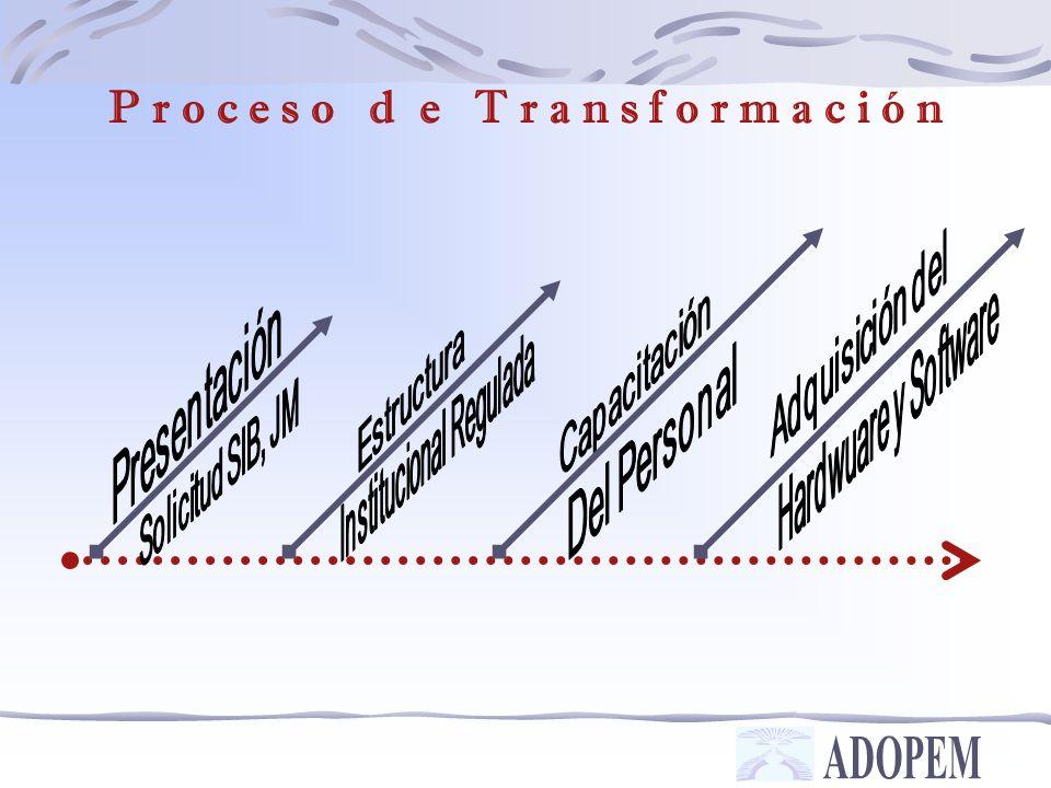PILARES DEL PROYECTO DE TRANSFORMACION ENTIDAD FINANCIERA REGULADA Estudio de Mercado Documento Constitutivo Manuales Operativos Nuevos Inversionistas PresentaciónSolicitudSIBJM PLANIFICADOEJECUTADO ENTIDAD FINANCIERA REGULADA Estudio de Mercado El Cliente pobre ahorra pero normalmente no es el más apetecible para préstamos.