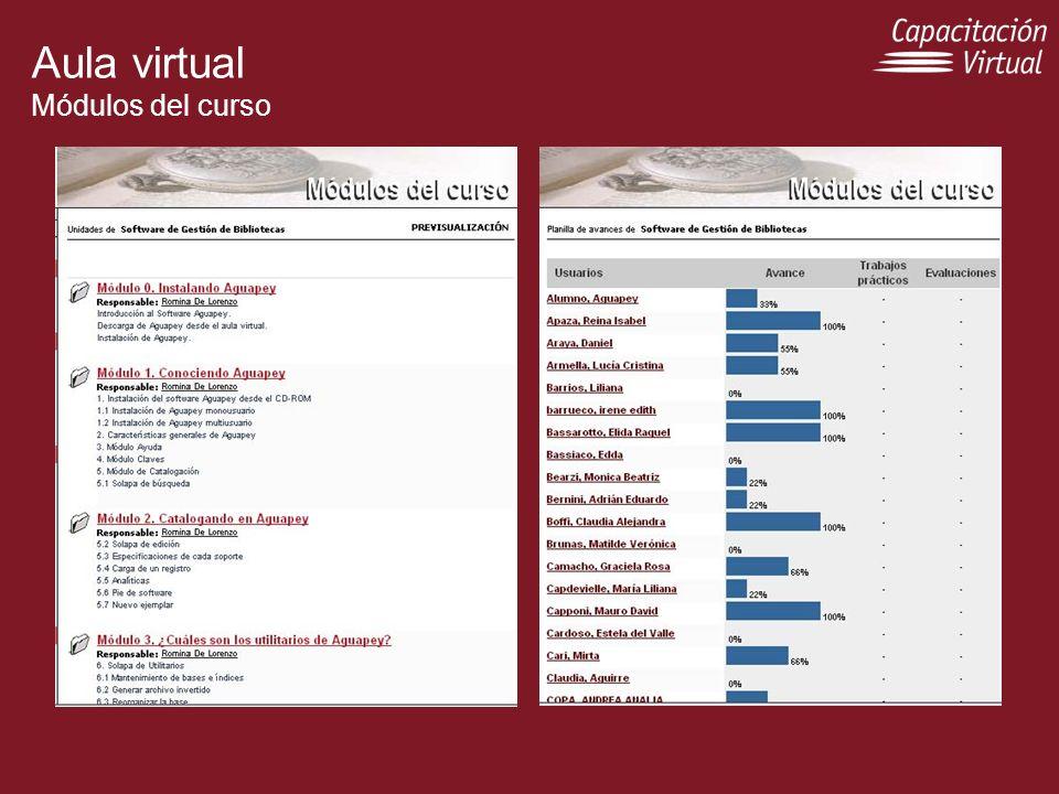 Aula virtual Módulos del curso