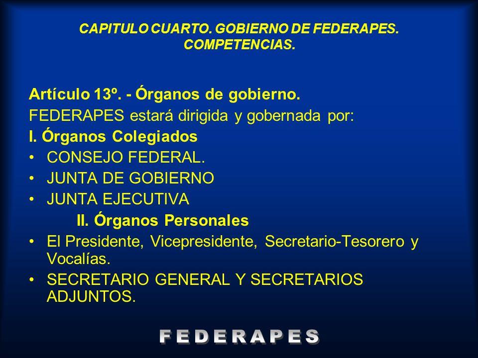 CAPITULO CUARTO. GOBIERNO DE FEDERAPES. COMPETENCIAS. Artículo 13º. - Órganos de gobierno. FEDERAPES estará dirigida y gobernada por: I. Órganos Coleg