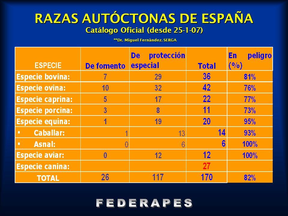 RAZAS AUTÓCTONAS DE ESPAÑA Catálogo Oficial (desde 25-1-07) **Dr. Miguel Fernández. SERGA