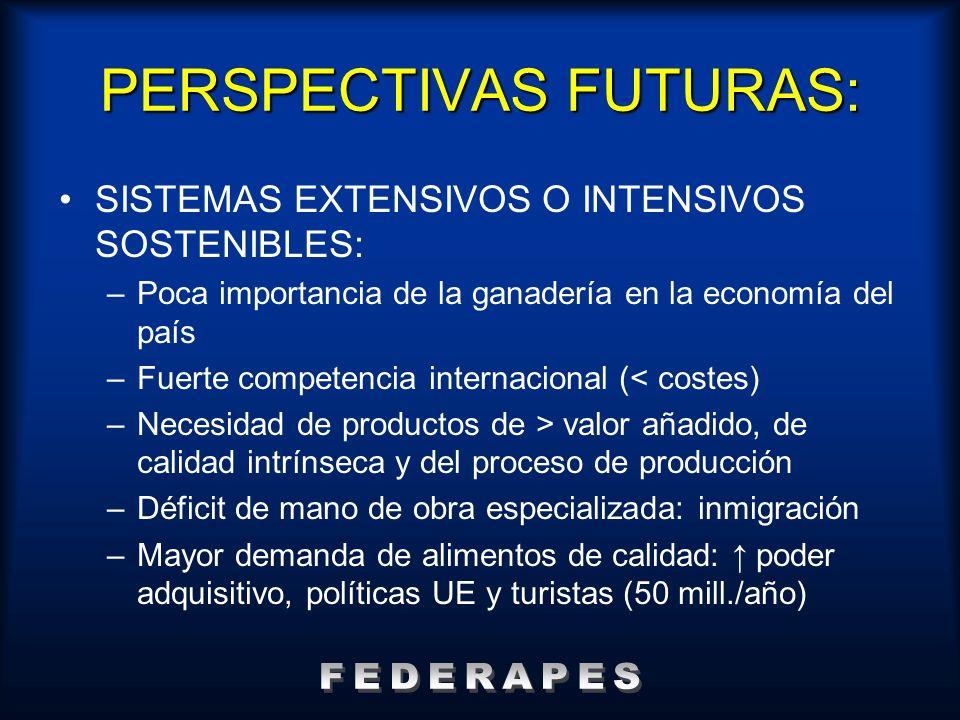 PERSPECTIVAS FUTURAS: SISTEMAS EXTENSIVOS O INTENSIVOS SOSTENIBLES: –Poca importancia de la ganadería en la economía del país –Fuerte competencia inte