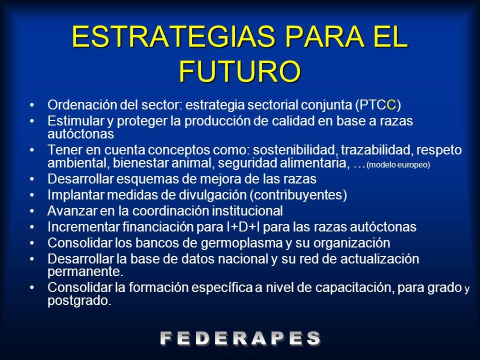 ESTRATEGIAS PARA EL FUTURO Ordenación del sector: estrategia sectorial conjunta (PTCC) Estimular y proteger la producción de calidad en base a razas a