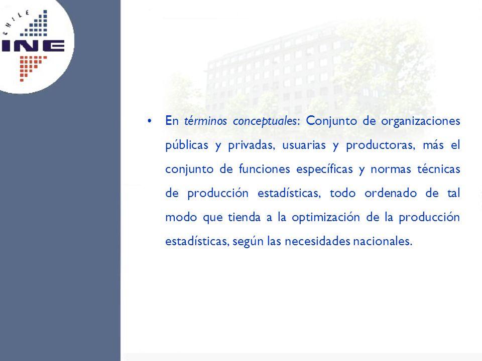 En términos conceptuales: Conjunto de organizaciones públicas y privadas, usuarias y productoras, más el conjunto de funciones específicas y normas té