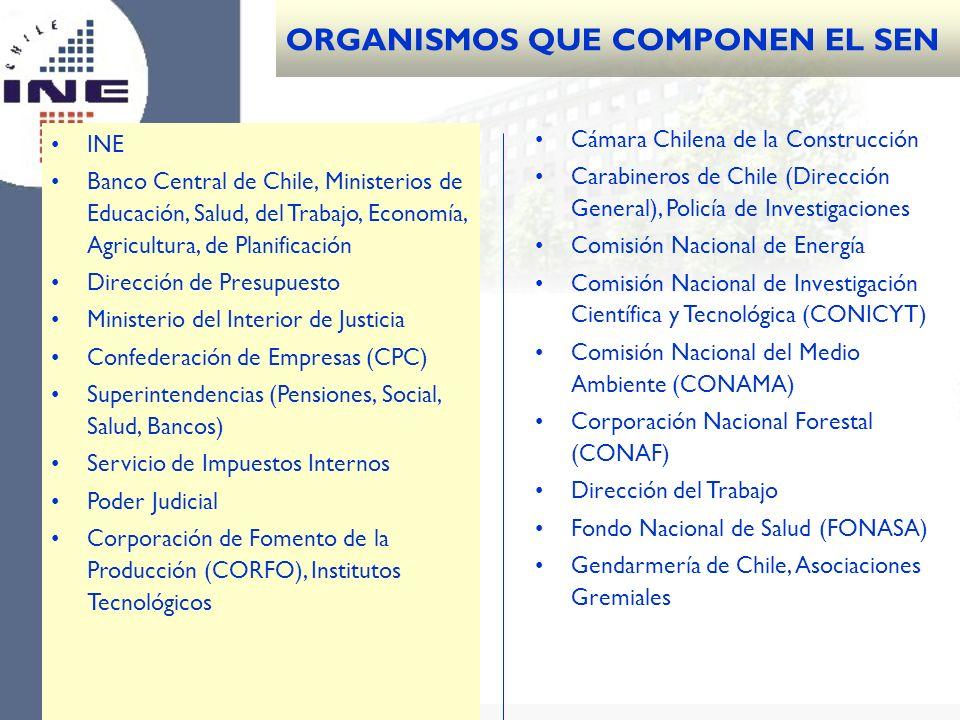 INE Banco Central de Chile, Ministerios de Educación, Salud, del Trabajo, Economía, Agricultura, de Planificación Dirección de Presupuesto Ministerio