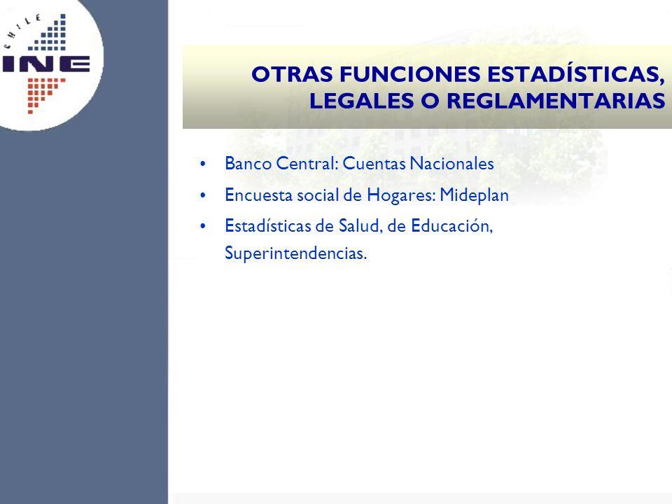 Banco Central: Cuentas Nacionales Encuesta social de Hogares: Mideplan Estadísticas de Salud, de Educación, Superintendencias. OTRAS FUNCIONES ESTADÍS