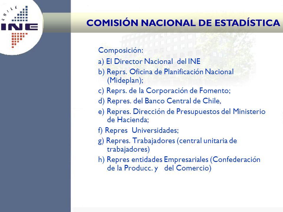 Composición: a) El Director Nacional del INE b) Reprs. Oficina de Planificación Nacional (Mideplan); c) Reprs. de la Corporación de Fomento; d) Repres