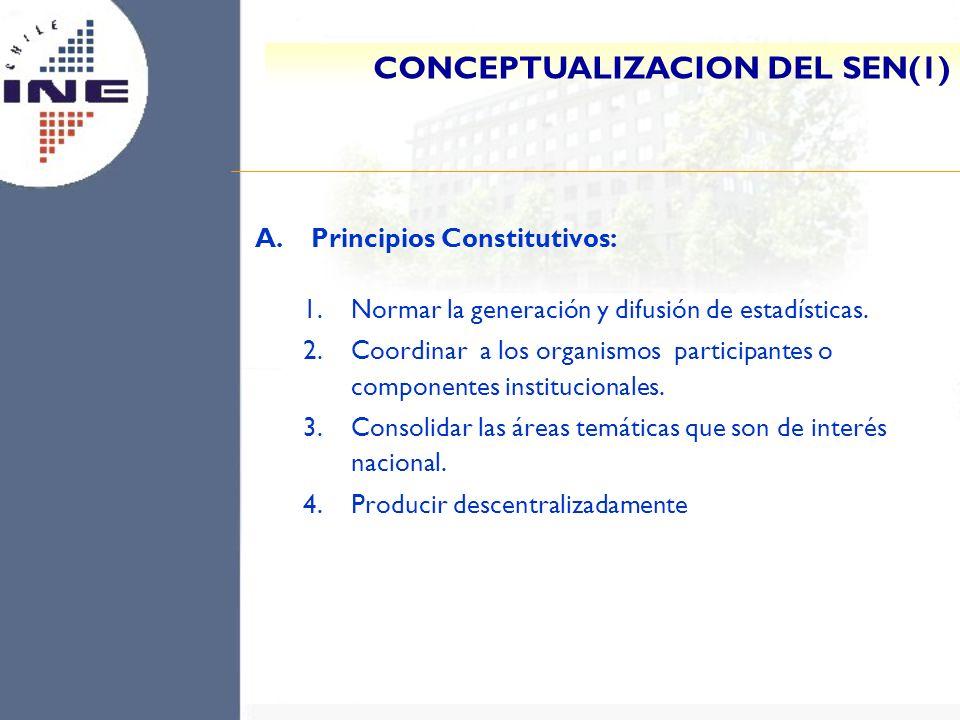 A.Principios Constitutivos: 1.Normar la generación y difusión de estadísticas. 2.Coordinar a los organismos participantes o componentes institucionale