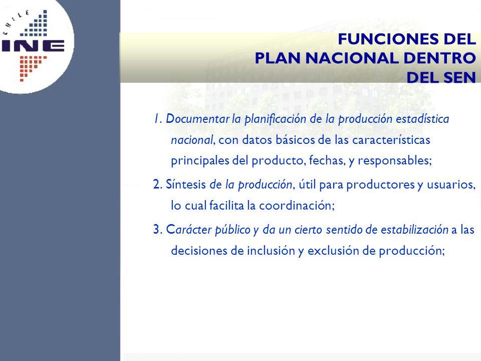 1. Documentar la planificación de la producción estadística nacional, con datos básicos de las características principales del producto, fechas, y res
