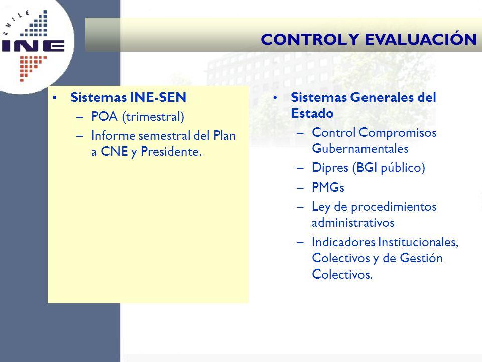 CONTROL Y EVALUACIÓN Sistemas Generales del Estado – –Control Compromisos Gubernamentales – –Dipres (BGI público) – –PMGs – –Ley de procedimientos adm