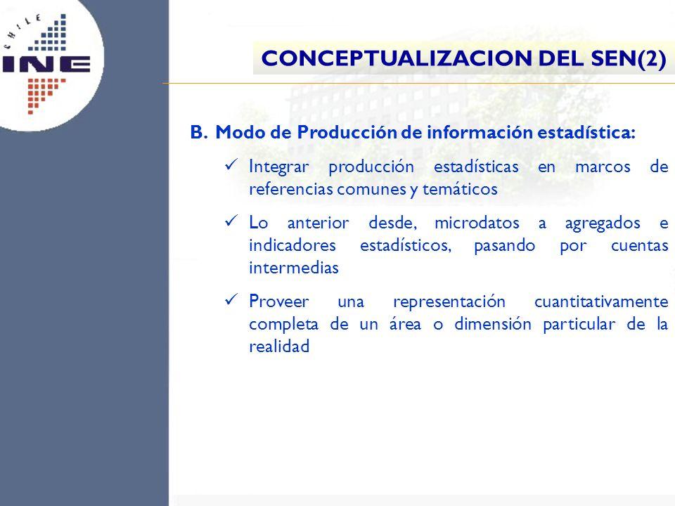 B. B.Modo de Producción de información estadística: Integrar producción estadísticas en marcos de referencias comunes y temáticos Lo anterior desde, m