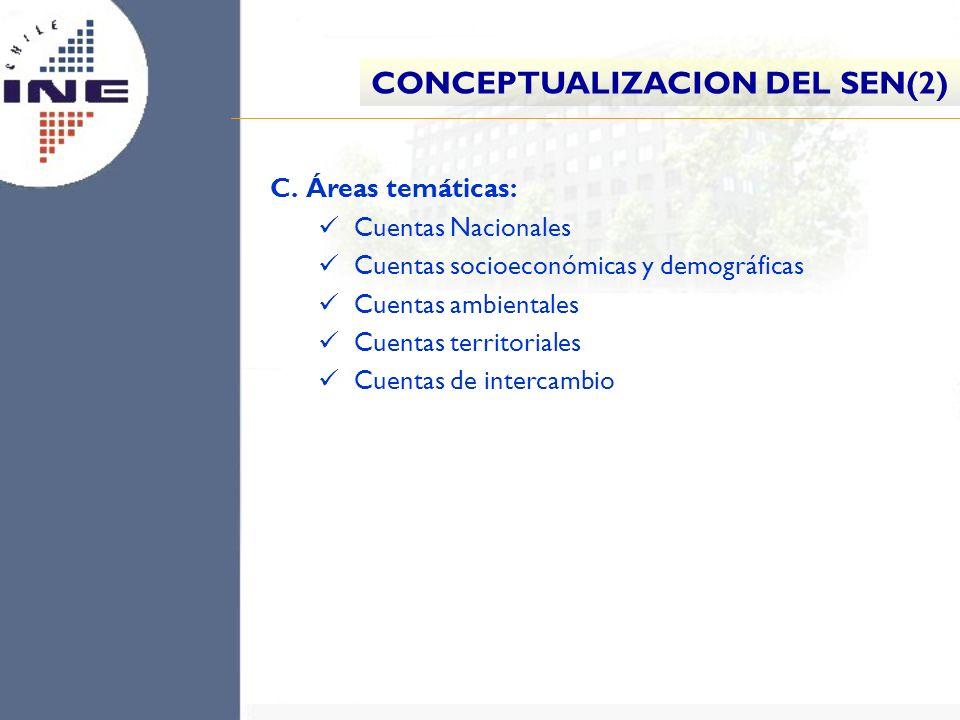 C. C.Áreas temáticas: Cuentas Nacionales Cuentas socioeconómicas y demográficas Cuentas ambientales Cuentas territoriales Cuentas de intercambio CONCE
