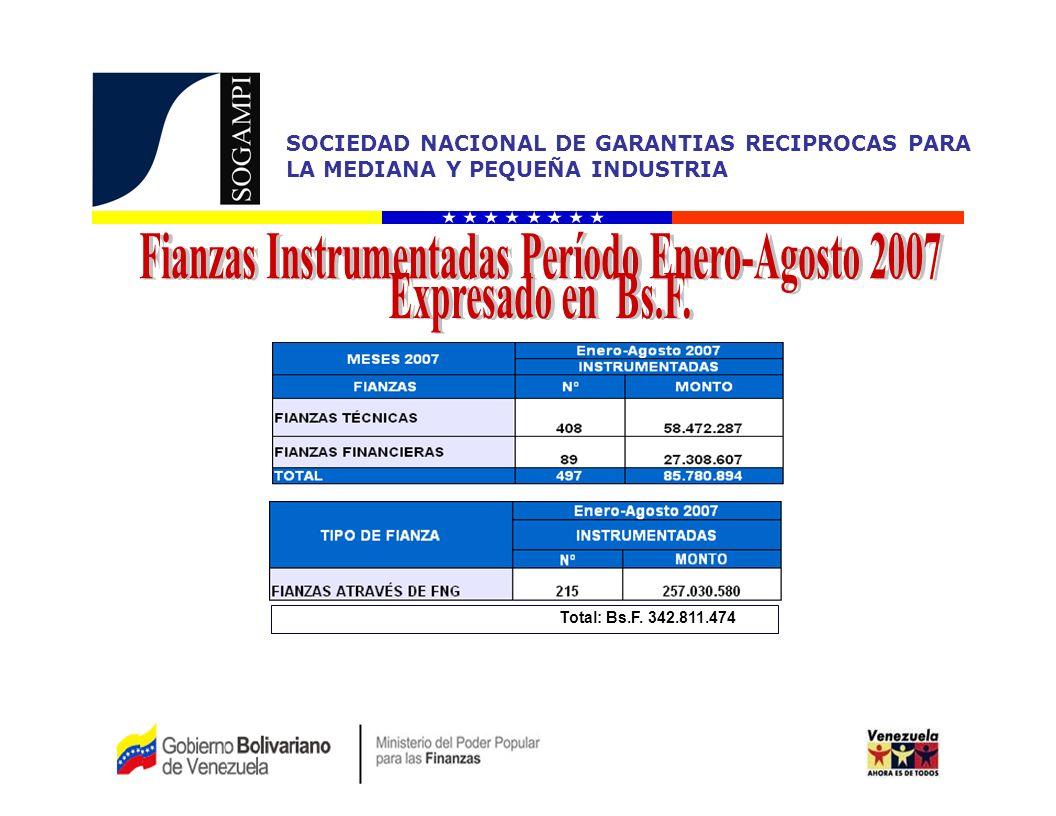 SOCIEDAD NACIONAL DE GARANTIAS RECIPROCAS PARA LA MEDIANA Y PEQUEÑA INDUSTRIA Total: Bs.F.